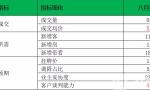 南京江宁核心段新房销售遇冷 周边二手房市场走高