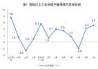 统计局:9月份能源生产平稳 煤炭价格小幅上涨