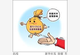 中国时隔13年重启特别国债 万亿元资金怎么用?