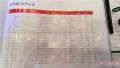 青岛14品牌上榜中国500最具价值品牌 海尔列第三
