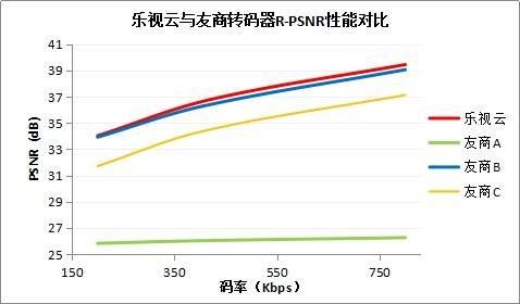 <b>香港大带宽服务器为什么更适合大陆用户</b>