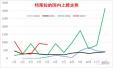 特斯拉的中国市场需求特征与潜力