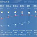 28日最高29℃