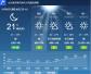 逢周末必下雨?济南发大风蓝色预警 这个周末有雷雨