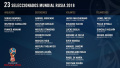 阿根廷世界杯23人名单:梅西领衔 伊卡尔迪落选