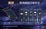 明後南京雷雨出沒,下周晝烤夜燜,夜間氣溫都超26℃