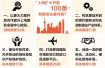 100条,上海开放亮新招:此举将产生什么影响?