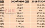 涓��介�杩�10涓�浜�GDP��浠� 26��浠戒�骞�GDP�����虹��
